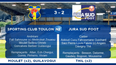 Photo of SC Toulon – Jura Sud Foot, le compte-rendu (J28)